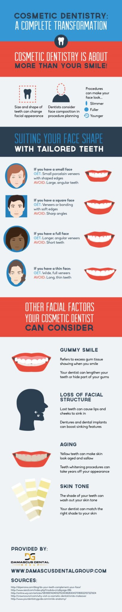 Cosmetic dentistry: A Complete transformation Infographic by Damascus Dental Group